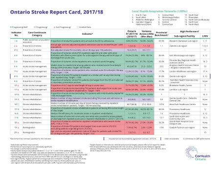 A thumbnail image of the 2017/18 Stroke Report Card publication.