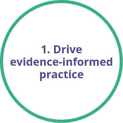 1. Drive evidence-informed practice