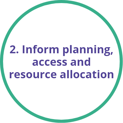 2. Inform planning, access and resource allocation